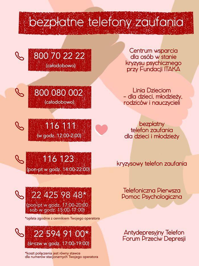 Grafika z numerami do miejsc, w których można szukać pomocy