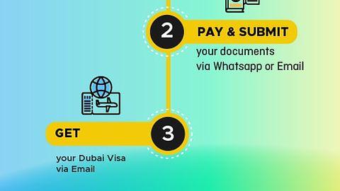 5 DAYS DUBAI TOUR PLAN