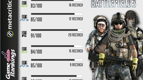 W kalejdoskopie: Battlefield 3