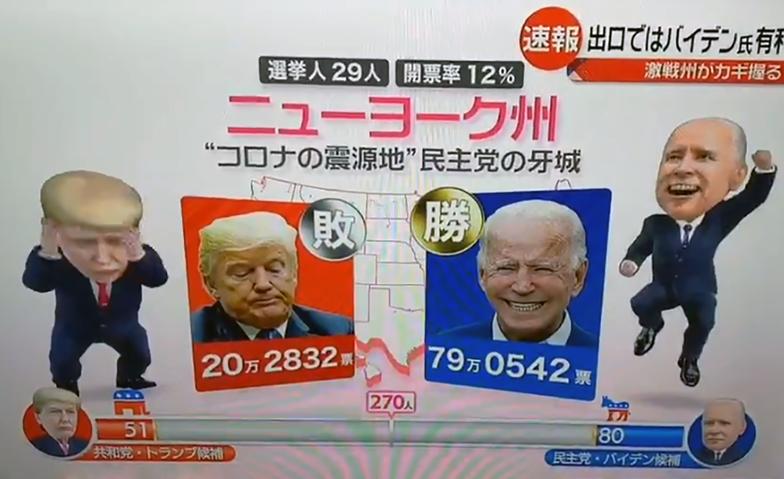 Wybory w USA. Japończycy przebili wszystkich. Hit internetu