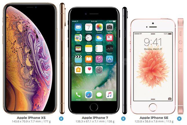Od lewej: iPhone XS, iPhone 7 oraz iPhone SE, porównanie rozmiarów z zachowaniem proporcji z PhoneArena.com.