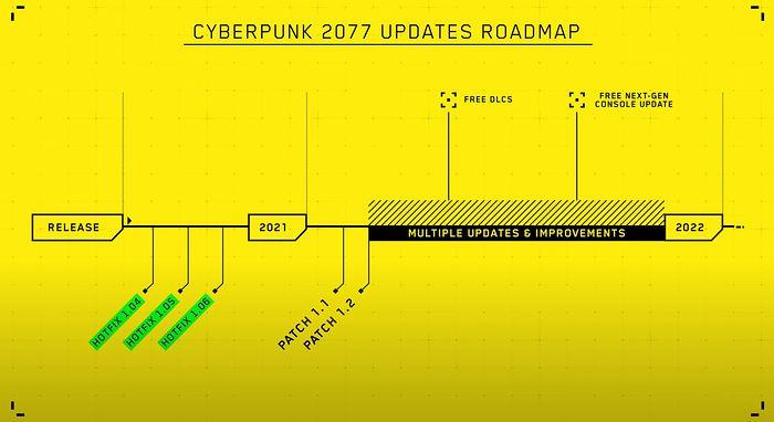 Cyberpunk 2077 przeprosiny