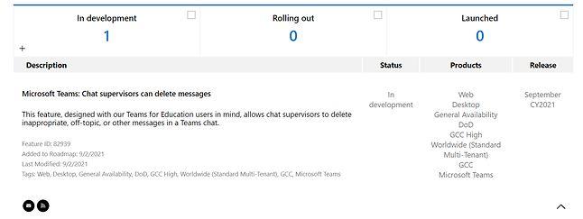 Microsoft pracuje nad nową funkcją Teams
