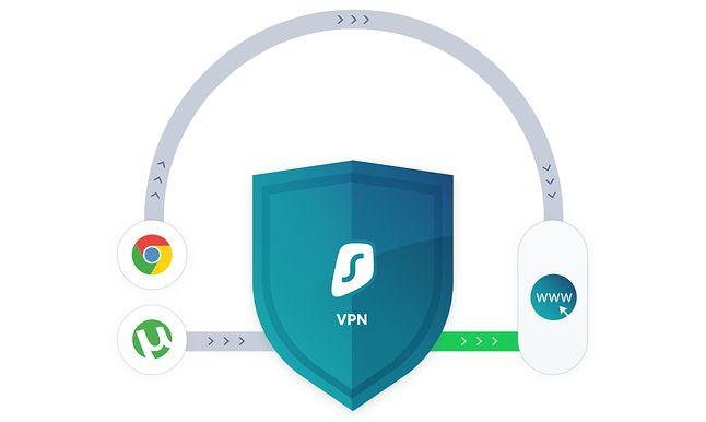 """Dodatkowa """"biała lista"""" pozwala zautomatyzować włączanie połączenia przez VPN tylko na potrzeby konkretnych aplikacji, źródło: Surfshark."""