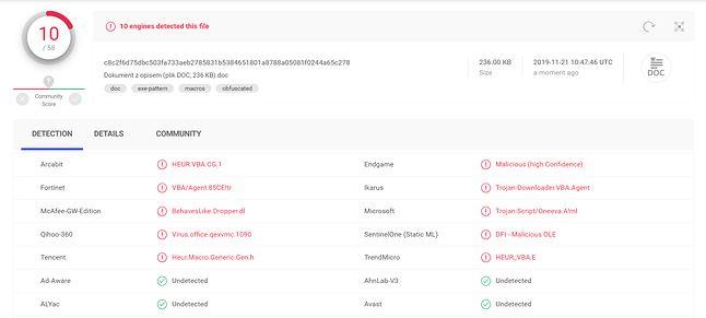 Analiza załącznika w VirusTotal.