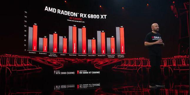 AMD: Czasem kończymy drudzy, ale co z tego?