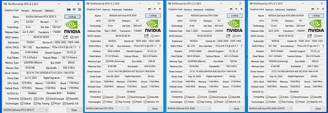 Szybkie porównanie kart Nvidii.