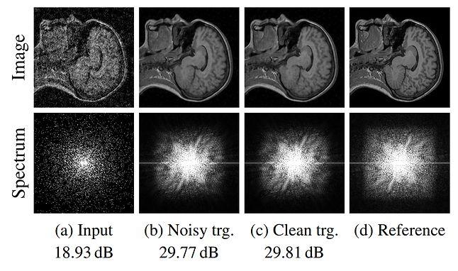 Efekt działania SI. Z prawej strony (d) widać oryginalny obrazek przed zaszumieniem. Źródło: publikacja z badaniami.