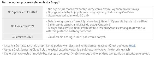Harmonogram wyłączenia Samsung Cloud, źródło: Samsung.