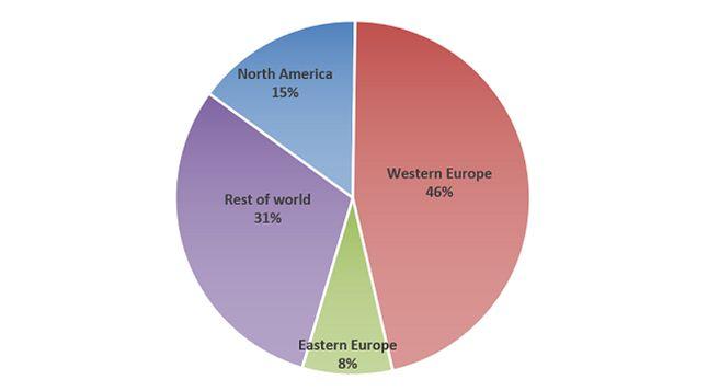 Ponad połowa zainfekowanych NAS-ów znajduje się w Europie Wschodniej i Zachodniej, fot. CISA.