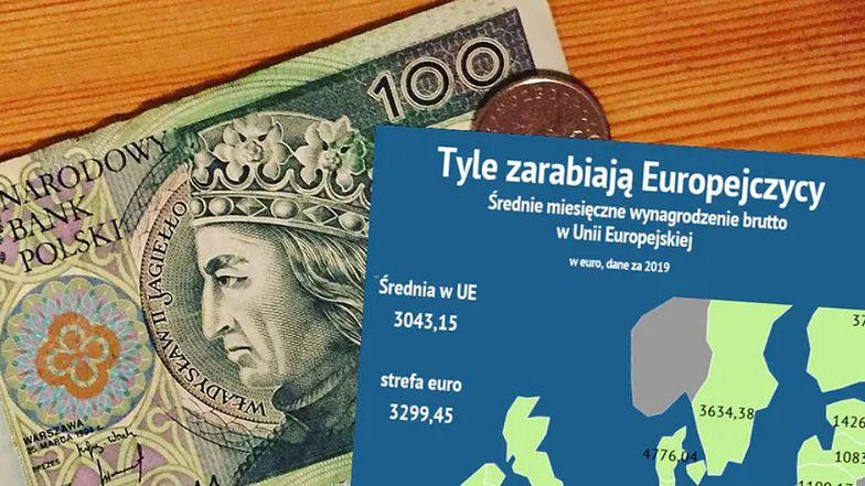 Rosną wynagrodzenia Polaków. Sprawdź, kiedy dogonimy UE