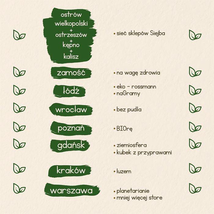 lista eko sklepów