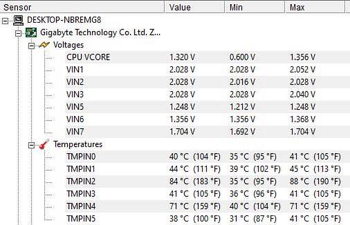 Benchmark Blender: temperatury i napięcia płyty głównej.