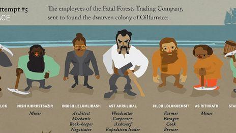 Wstęp do Dwarf Fortress - Simsy w krasnoludzkiej kopalni