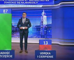 """W """"Wiadomościach"""" TVP znowu atakują Tuska. Pokazali sondaż"""