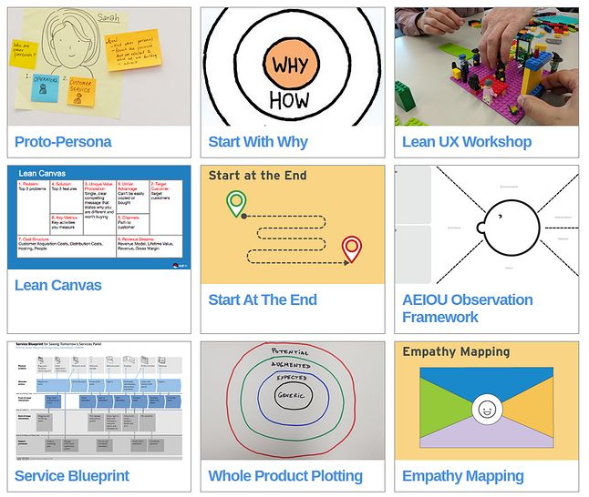 Zbiór praktyk OPL (fot. Open Practice Library)