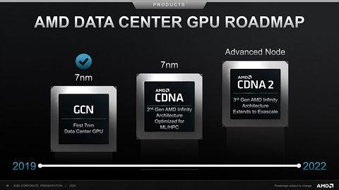Architektura graficzna AMD CDNA jeszcze w tym roku. I nie, tu nie ma literówki