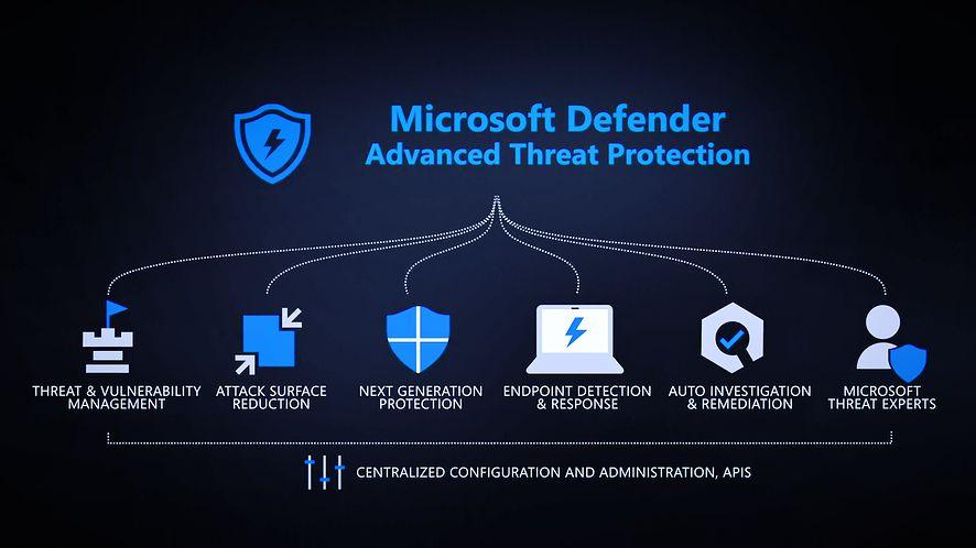 Microsoft Defender ATP od teraz na Linuxa, fot. Microsoft