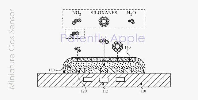 Jeden z rysunków nowego sensora, w tym przypadku w wersji do zegarka Apple Watch, źródło: Patently Apple.