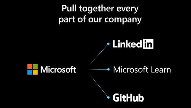Microsoft tłumaczy, jak wspiera pracowników w czasie kryzysu, źródło: zrzut ekranu (YouTube/Microsoft).