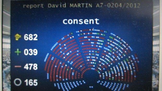 tak wyglądało głosowanie ACTA