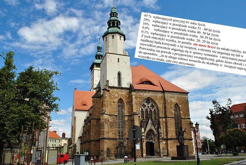 Skandal w Złotoryi. Kościół podsumował wiernych