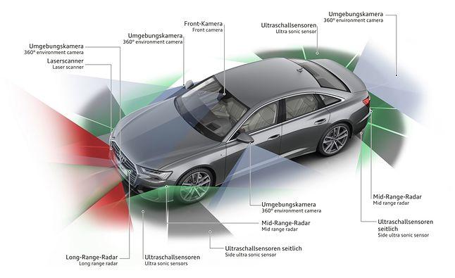 Zestaw czujników, radarów i laser w nowym Audi A6