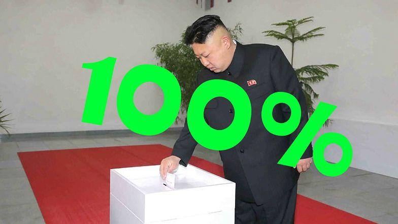 Kim zawsze zdobywa 100 proc. głosów