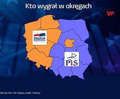 Wyniki wyborów do PE 2019. Polska na pół podzielona - tak głosowali Polacy