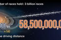 Miliardy kilometrów przebytych przez wirtualnych kierowców Gran Turismo 5