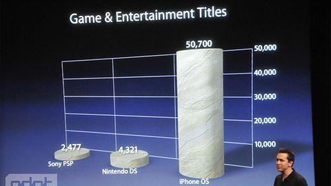 Apple uruchamia Game Center