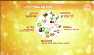 Jakie warzywa najlepiej jeść zimą? (WIDEO)