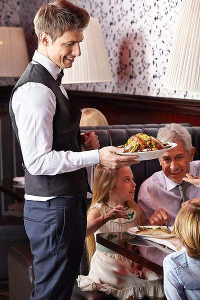 Wizyta w restauracji